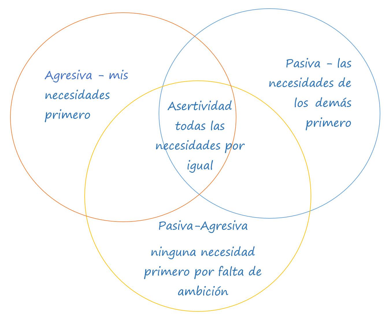Citas Psicologicas Online–152371