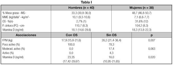 Conocer Chicos Cubanos–17832
