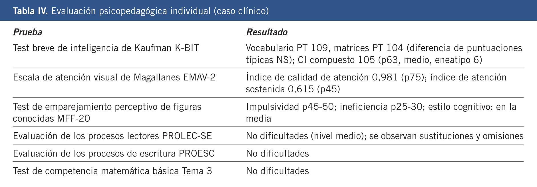 Clinica De Occidente–241882