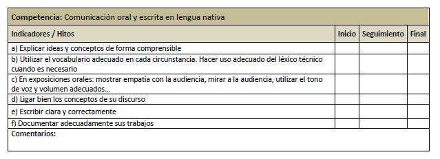 Los Chicos–672503