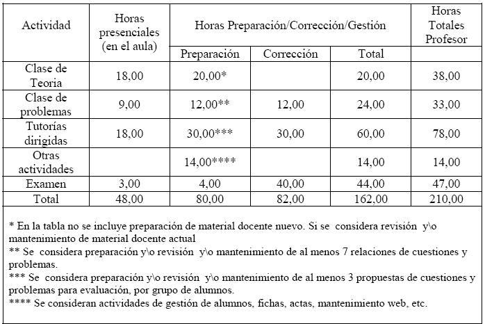 Los Chicos Del–976511