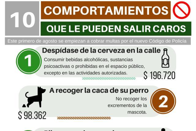 Citas Online Salud–698740